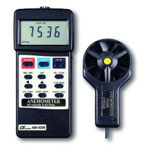 anemometer-series